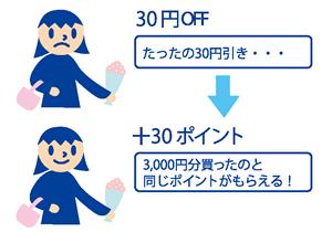 t_point05