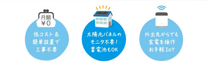 低コスト&簡単設置で工事不要/太陽光パネルのモニタ不要!蓄電池もOK/外出先からでも家電を操作 お手軽IoT