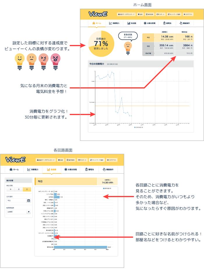 ViewE消費電力画面